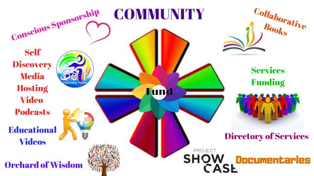 1media community